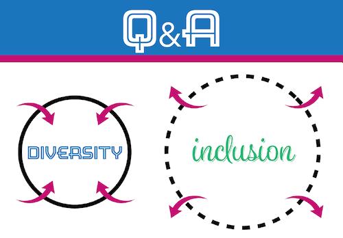 Diversity vs Inclusion