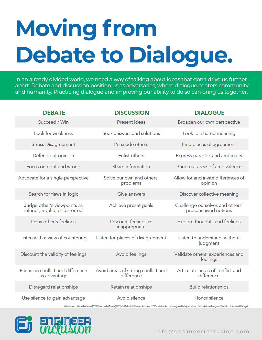 debate-dialogue-snapshot of download
