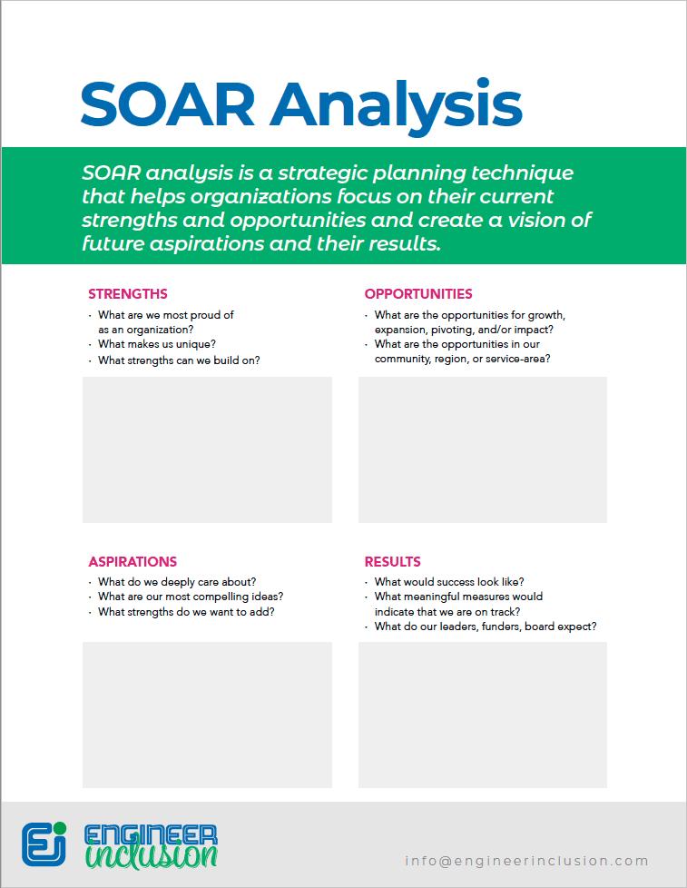 SOAR worksheet by Engineer Inclusion